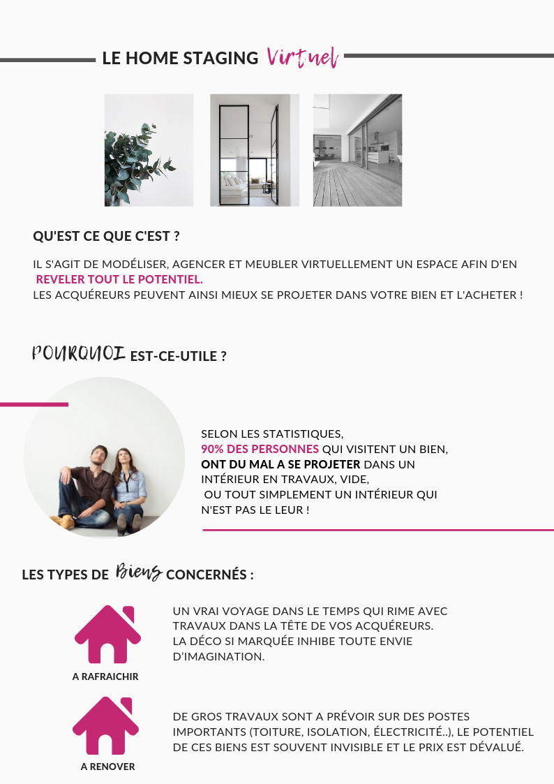 Home Staging virtuel MONTPELLIER descriptif service 1